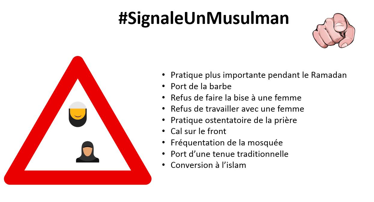 Signes radicalisation