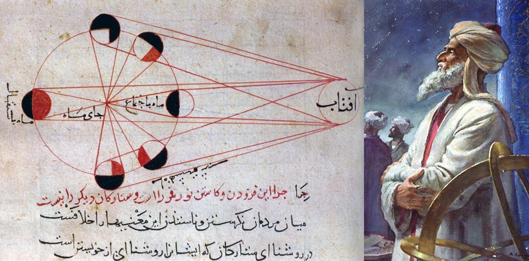 Al-Biruni, mathématicien et brillant astronome   Des Dômes & Des Minarets