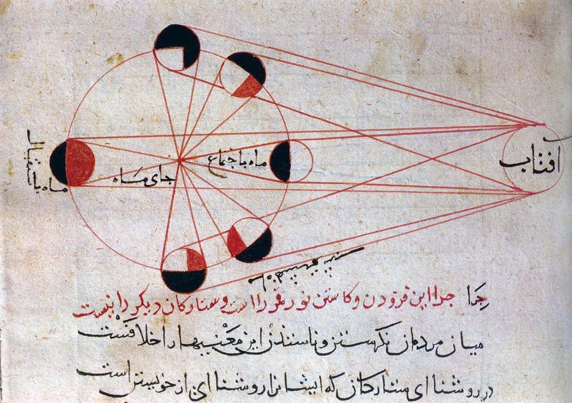Al Biruni phases lune